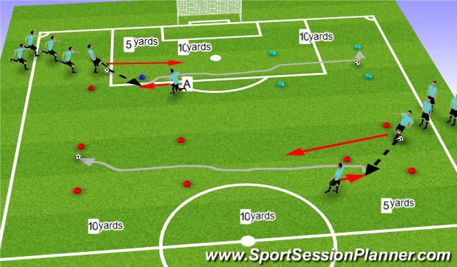 Football/Soccer Session Plan Drill (Colour): Warm up- RWB
