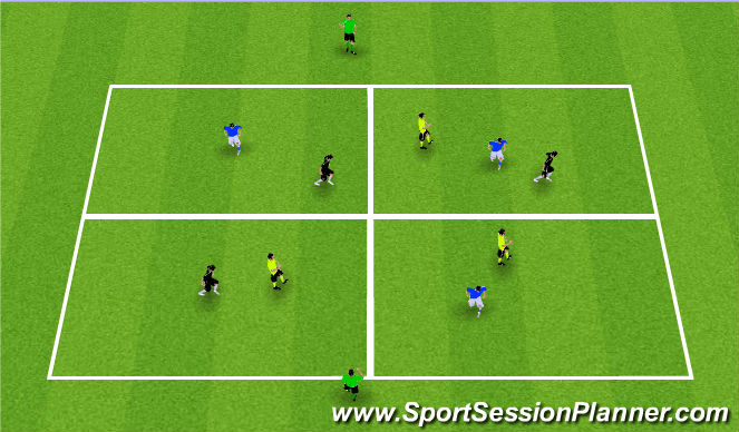 Football/Soccer Session Plan Drill (Colour): Passing & Player Rotation