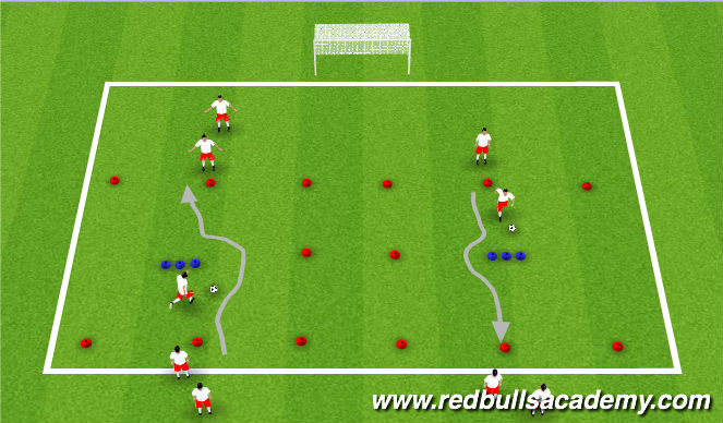 Football/Soccer Session Plan Drill (Colour): Inside/outside technique