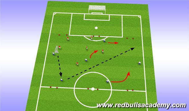 Football/Soccer Session Plan Drill (Colour): 6 Goal Game (6v6)