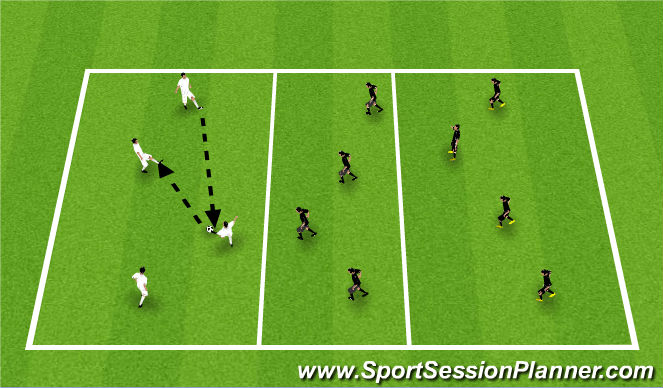 Football/Soccer Session Plan Drill (Colour): Midfield Pressure