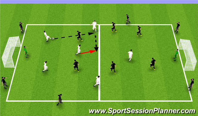 Football/Soccer Session Plan Drill (Colour): Scrimmage (Winner Stays On)
