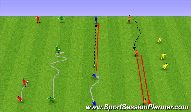 Football/Soccer Session Plan Drill (Colour): Tækniþjálfun1
