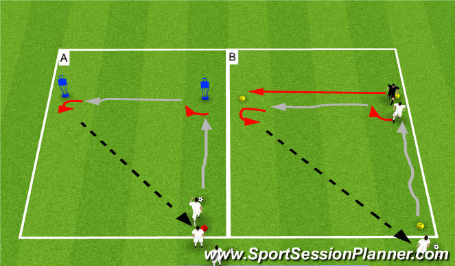 Football/Soccer Session Plan Drill (Colour): Dribble & Turn