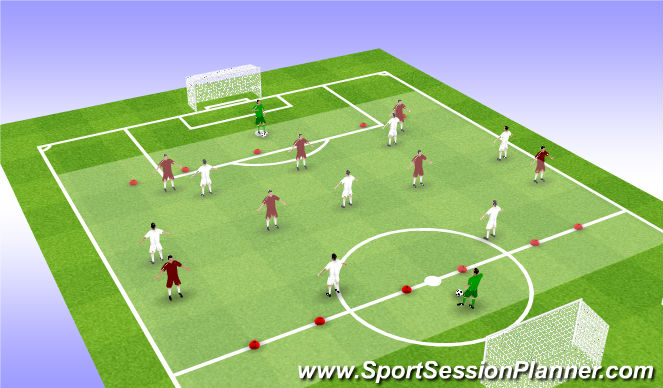 Football/Soccer Session Plan Drill (Colour): Passsing Practice