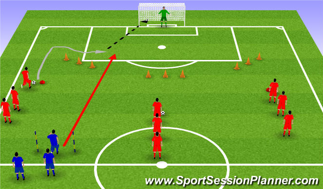 Football/Soccer Session Plan Drill (Colour): progression phase 1