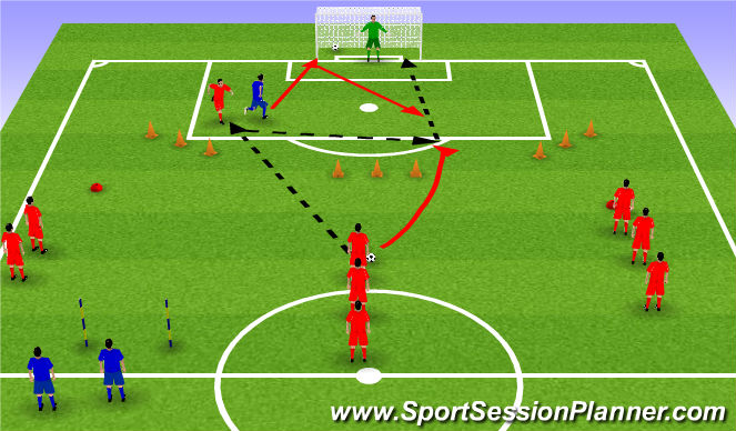 Football/Soccer Session Plan Drill (Colour): progression phase 2