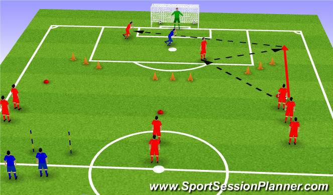 Football/Soccer Session Plan Drill (Colour): Progression pase 3