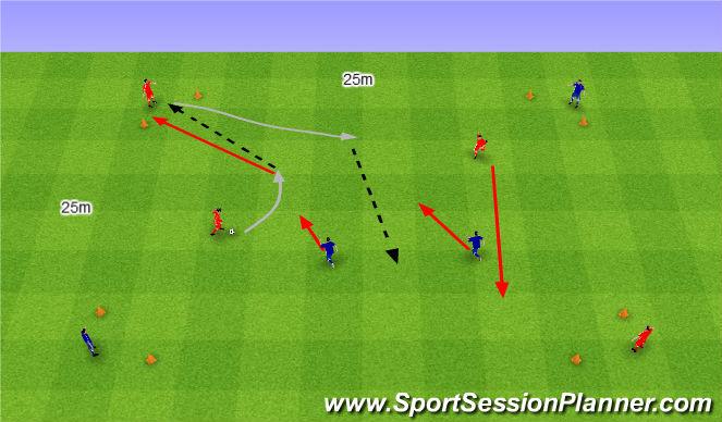 Football/Soccer Session Plan Drill (Colour): Uwolnienie Jeńców cd.