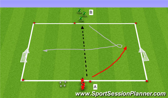 Football/Soccer Session Plan Drill (Colour): Opposed Turning