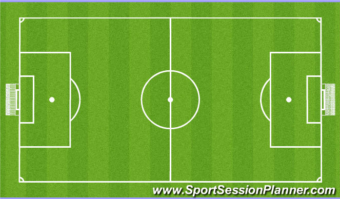 Football/Soccer Session Plan Drill (Colour): SSG 9v9