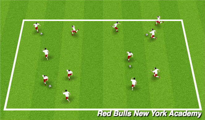 Football/Soccer Session Plan Drill (Colour): Unopposed/Semi