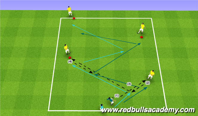 Football/Soccer Session Plan Drill (Colour): Technical Warm up (Progression)
