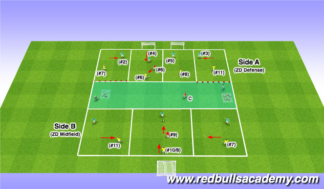 Football/Soccer Session Plan Drill (Colour): Zonal Defending (M/D)