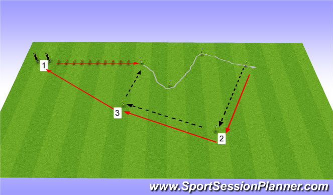 Football/Soccer Session Plan Drill (Colour): Dribbling Circut