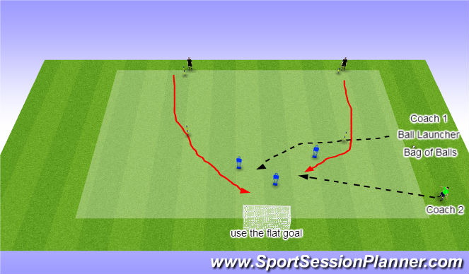 Football/Soccer Session Plan Drill (Colour): Controlling and Shooting