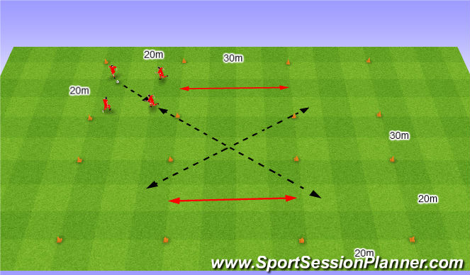 Football/Soccer Session Plan Drill (Colour): Directional Warm up. Four squares. Rozgrzewka kierunkowa. Cztery kwadraty.