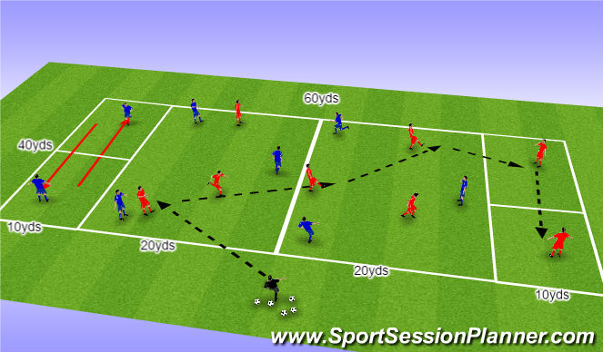 Football/Soccer Session Plan Drill (Colour): Building Possessionto create opportunities