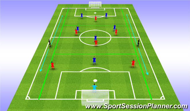 Football/Soccer Session Plan Drill (Colour): How Can The Midfield Create Space