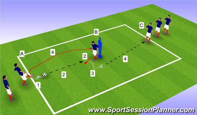 Football/Soccer Session Plan Drill (Colour): Bed in moves drag turn