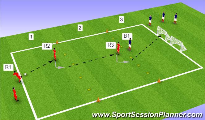 Football/Soccer Session Plan Drill (Colour): 1v1 linked turns