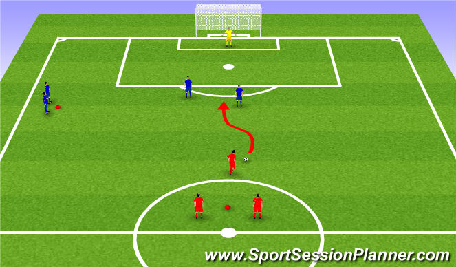 Football/Soccer Session Plan Drill (Colour): Double Team Face to Face