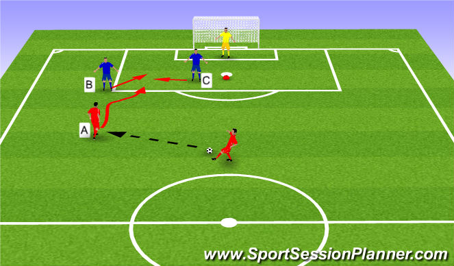 Football/Soccer Session Plan Drill (Colour): Option 2 - Close the wing