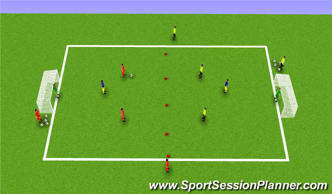 Football/Soccer Session Plan Drill (Colour): 2v2+ number 6