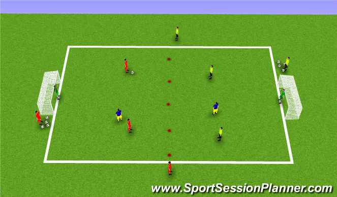 Football/Soccer Session Plan Drill (Colour): 2v2 + number 10