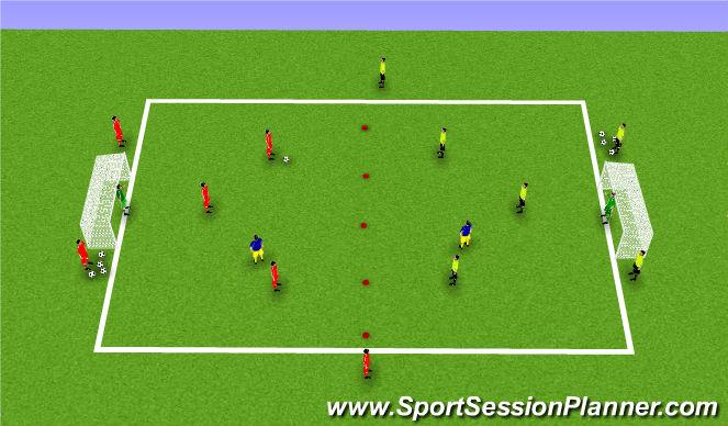 Football/Soccer Session Plan Drill (Colour): 3v3 + number 9