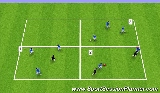 Football/Soccer Session Plan Drill (Colour): 3v1 + Ball Master