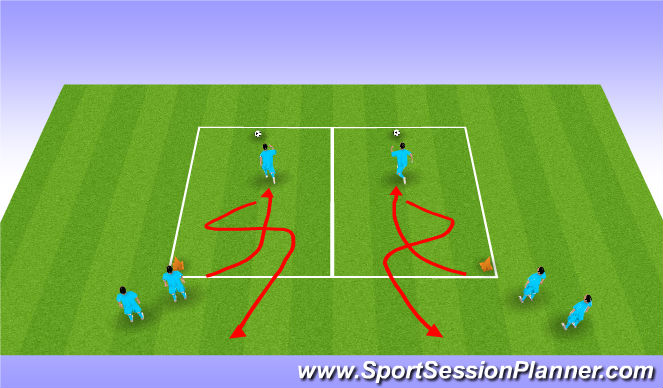 Football/Soccer Session Plan Drill (Colour): Closing Warmup