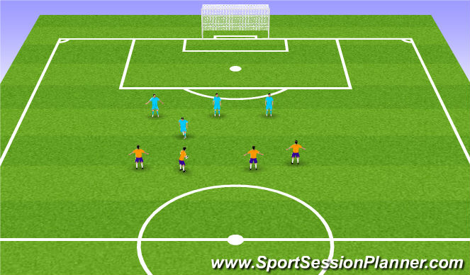 Football/Soccer Session Plan Drill (Colour): piston drill (ball in hand)