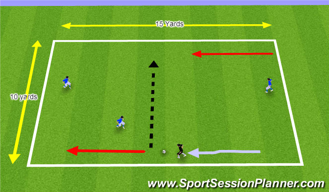 Football/Soccer Session Plan Drill (Colour): U12's: 1v1, 1v2's , 2v2 Progression