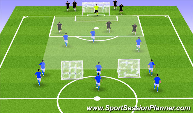 Football/Soccer Session Plan Drill (Colour): GU12: 3v3 Flying Changes