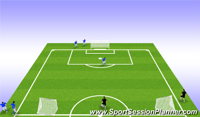 Football/Soccer Session Plan Drill (Colour): U15: Trailing Defenders.