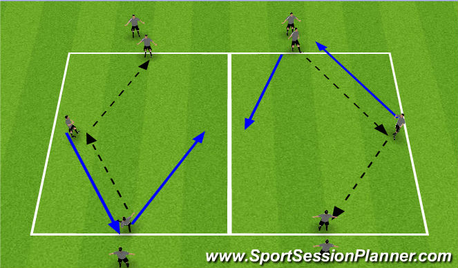 Football/Soccer Session Plan Drill (Colour): Technical Pass/Receiving