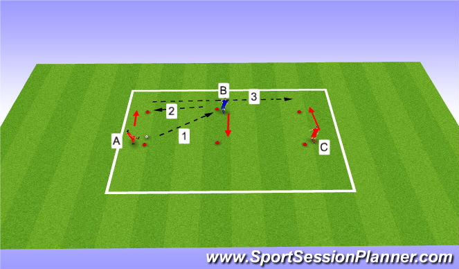 Football/Soccer Session Plan Drill (Colour): 20 min - Warm up