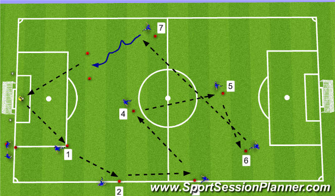 Football/Soccer Session Plan Drill (Colour): 30 min passing (build up)