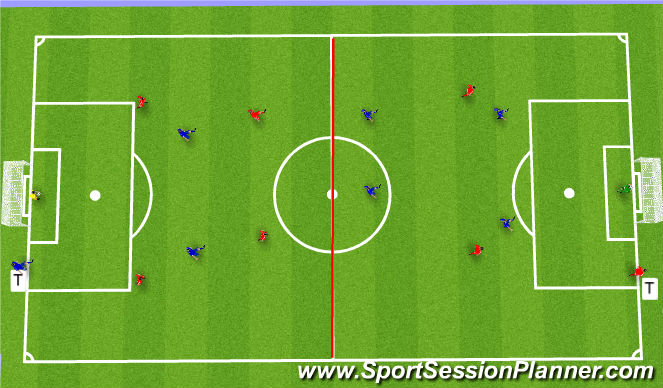 Football/Soccer Session Plan Drill (Colour): 25 min - SSG