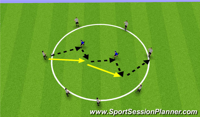 Football/Soccer Session Plan Drill (Colour): Rondo Warmup