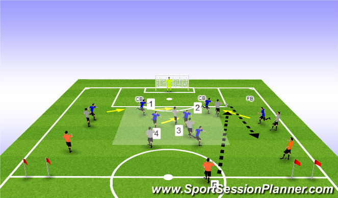 Football/Soccer Session Plan Drill (Colour): Defensive shape/transition cbs 1