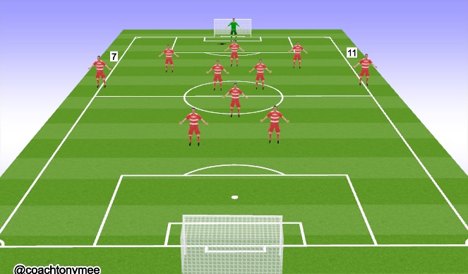Football/Soccer Session Plan Drill (Colour): Wide Midfield