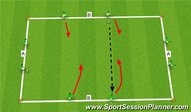Football/Soccer Session Plan Drill (Colour): 2v2s