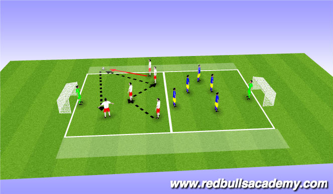 Football/Soccer Session Plan Drill (Colour): Unopoosed