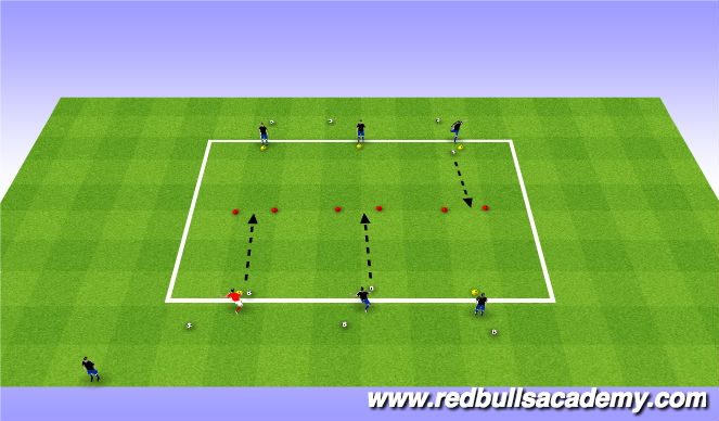 Football/Soccer Session Plan Drill (Colour): Shooting Gate