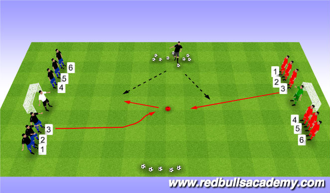 Football/Soccer Session Plan Drill (Colour): Numbers Game