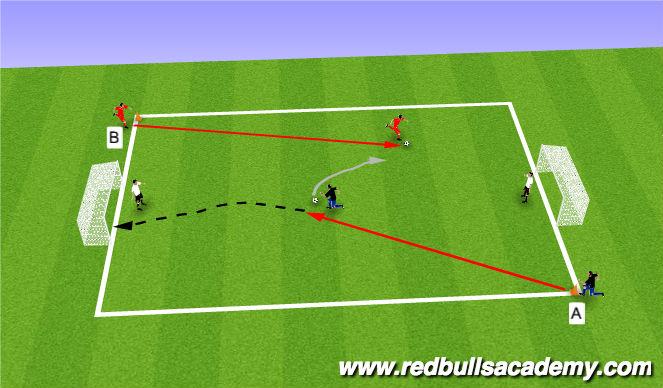 Football/Soccer Session Plan Drill (Colour): 1v1 Dribble & Shoot