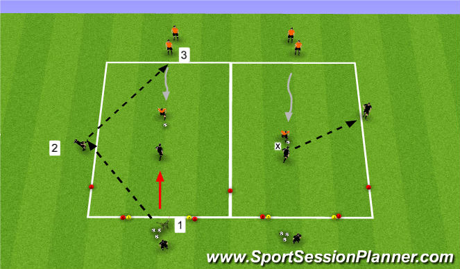 Football/Soccer Session Plan Drill (Colour): 1v1 Defending angles