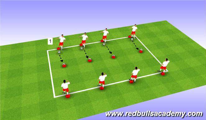 Football/Soccer Session Plan Drill (Colour): Hit The Ball off the Cone